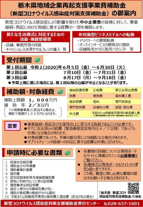 感染 コロナ 状況 県 栃木